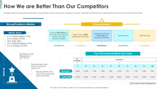 Investors Pitch General Deal Mergers Acquisitions How We Are Better Than Our Competitors Topics PDF