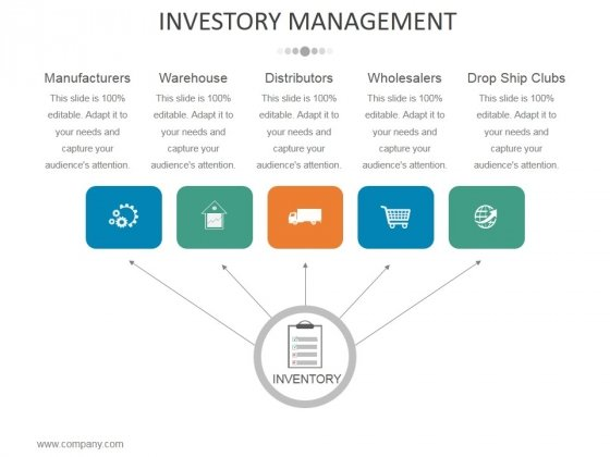 Investory Management Template 3 Ppt PowerPoint Presentation Professional Format Ideas