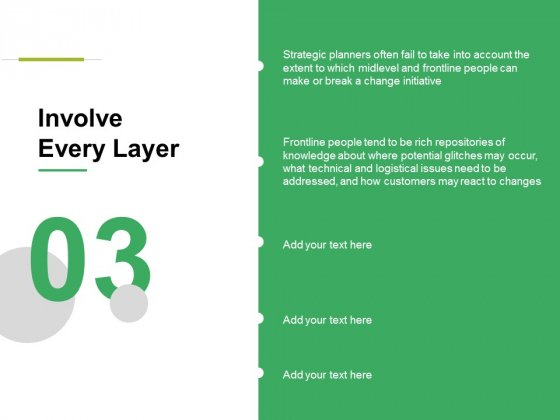 Involve Every Layer Ppt PowerPoint Presentation Infographic Template Master Slide