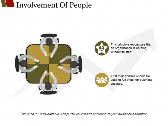 Involvement Of People Ppt PowerPoint Presentation Summary Professional