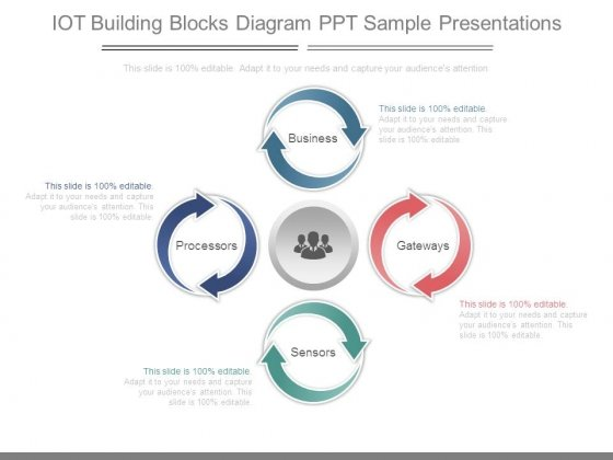 Iot Building Blocks Diagram Ppt Sample Presentations - PowerPoint