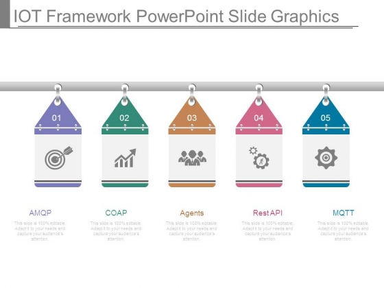 Iot Framework Powerpoint Slide Graphics - PowerPoint Templates
