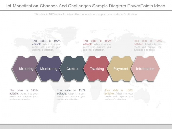 Iot Monetization Chances And Challenges Sample Diagram Powerpoints Ideas