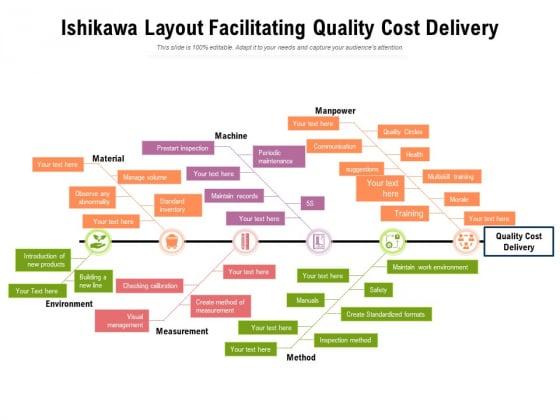 Ishikawa Layout Facilitating Quality Cost Delivery Ppt PowerPoint Presentation Model Slideshow PDF