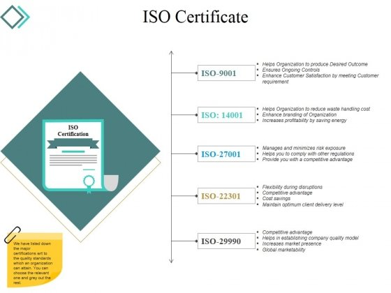 Iso Certificate Ppt PowerPoint Presentation Layouts Background Image