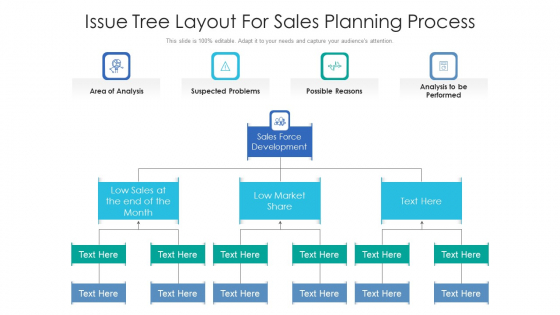 Issue Tree Layout For Sales Planning Process Ppt Example 2015 PDF