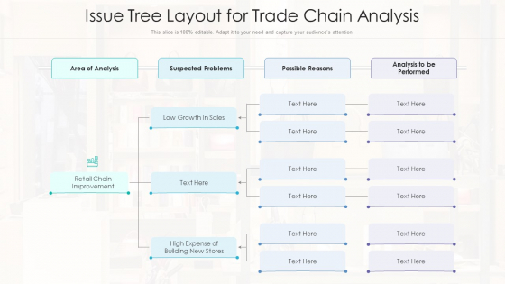 Issue Tree Layout For Trade Chain Analysis Ppt Pictures Brochure PDF