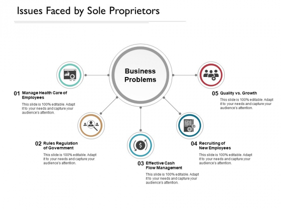 Issues Faced By Sole Proprietors Ppt Powerpoint Presentation File Tips