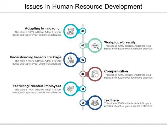 Issues In Human Resource Development Ppt PowerPoint Presentation Outline Clipart