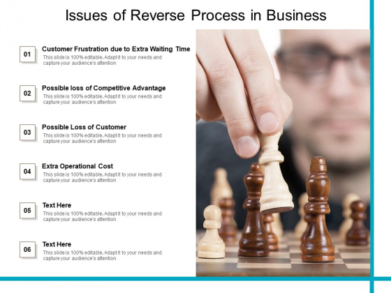 Issues Of Reverse Process In Business Ppt PowerPoint Presentation Model Show