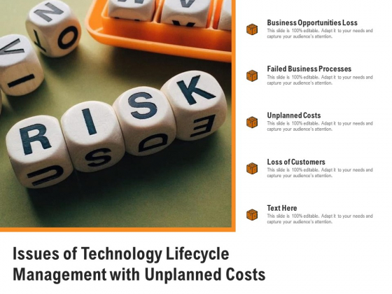 Issues Of Technology Lifecycle Management With Unplanned Costs Ppt PowerPoint Presentation Gallery Picture PDF