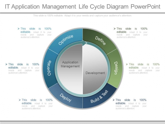It Application Management Life Cycle Diagram Powerpoint