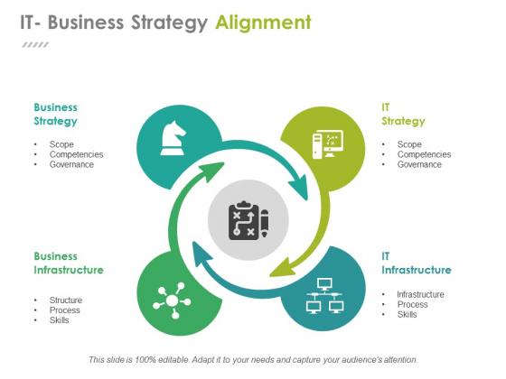 It Business Strategy Alignment Ppt PowerPoint Presentation Portfolio Skills