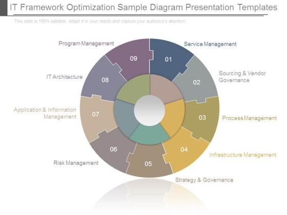 It Framework Optimization Sample Diagram Presentation Templates