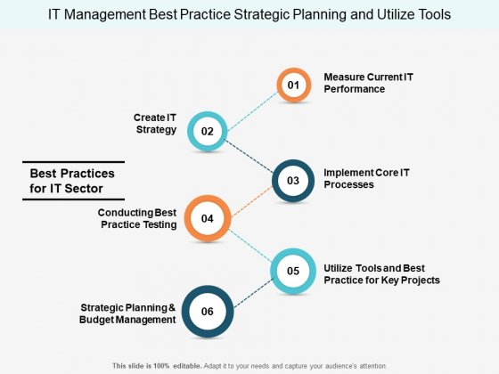 It Management Best Practice Strategic Planning And Utilize Tools Ppt Powerpoint Presentation Portfolio Show