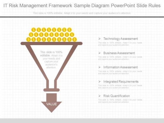 It Risk Management Framework Sample Diagram Powerpoint Slide Rules