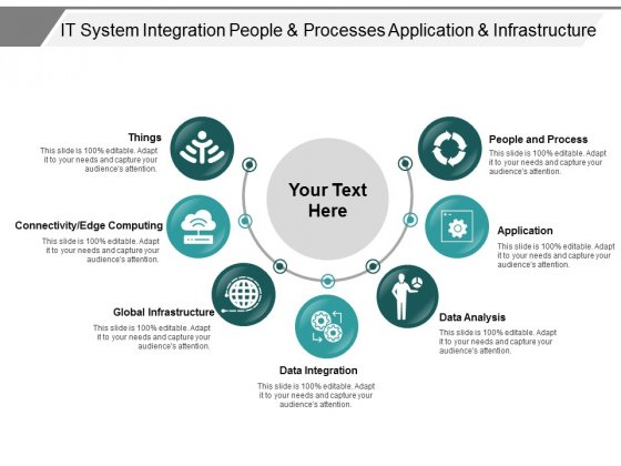 It System Integration People And Processes Application And Infrastructure Ppt PowerPoint Presentation Infographics Graphic Tips