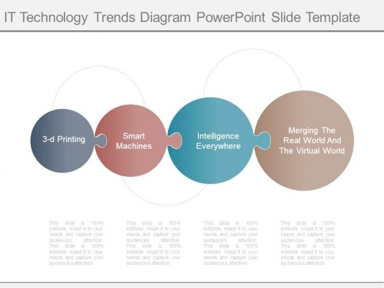 It Technology Trends Diagram Powerpoint Slide Template