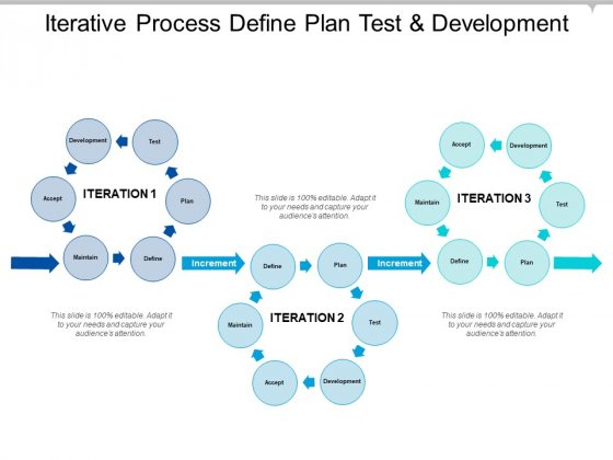 Iterative Process Define Plan Test And Development Ppt PowerPoint Presentation Pictures Graphics