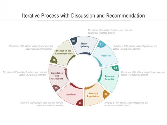 Iterative Process With Discussion And Recommendation Ppt PowerPoint Presentation Gallery Graphic Tips PDF