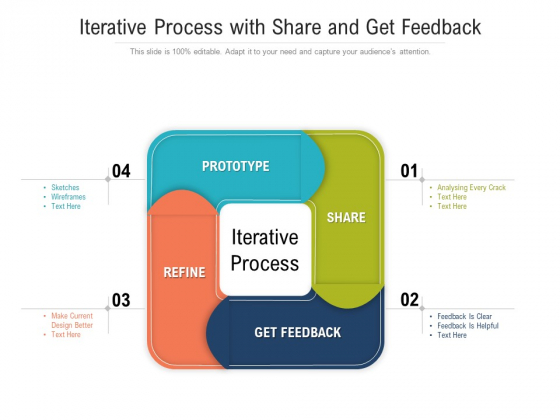 Iterative Process With Share And Get Feedback Ppt PowerPoint Presentation Icon Show PDF
