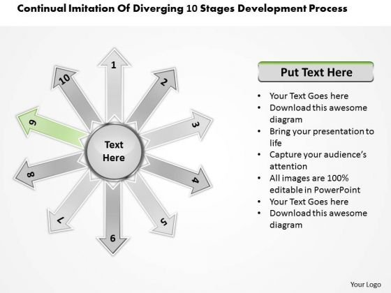 Imitation Of Diverging 10 Stages Development Process Ppt Pie Network PowerPoint Templates
