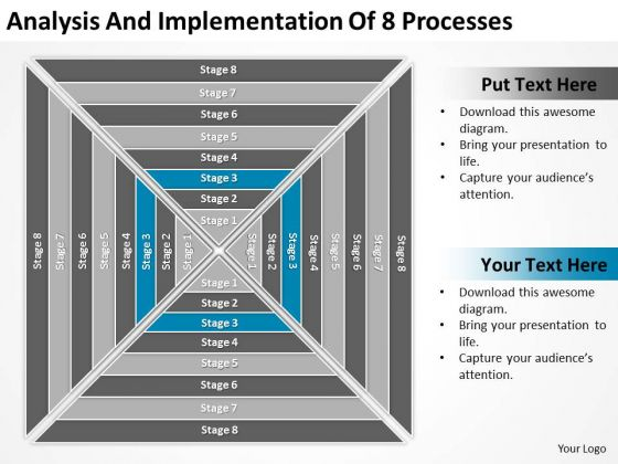 Implementation Of 8 Processess Ppt Personal Business Plan Template PowerPoint Slides