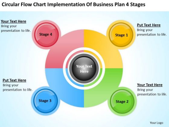 sample business plan ppt presentation