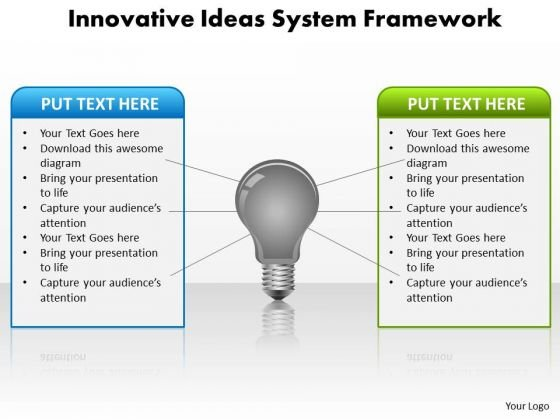 Innovative Ideas System Framework Circular Process Chart PowerPoint Templates