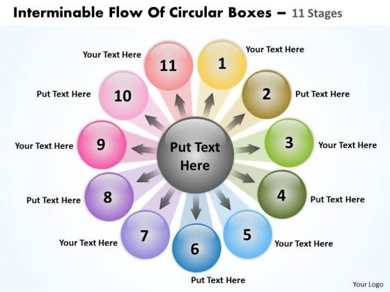 Interminable Flow Of Circular Boxes 11 Stages Ppt Pie Network PowerPoint Templates