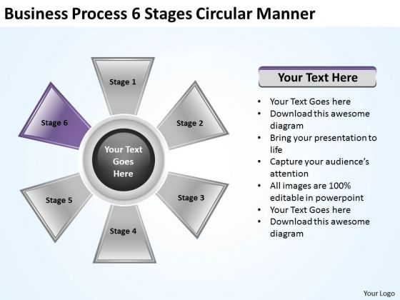 International Marketing Concepts Process 6 Stages Circular Manner Business Level Strategy