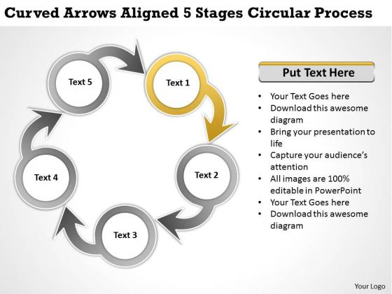 Internet Business Strategy Arrows Aligned 5 Stages Circular Process It