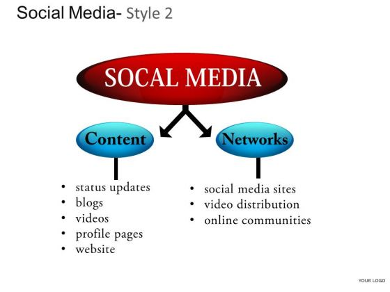 Internet Content Social Media PowerPoint Slides And Ppt Diagram Templates