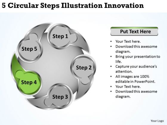 It Business Strategy 5 Circular Steps Illustration Innovation Execution