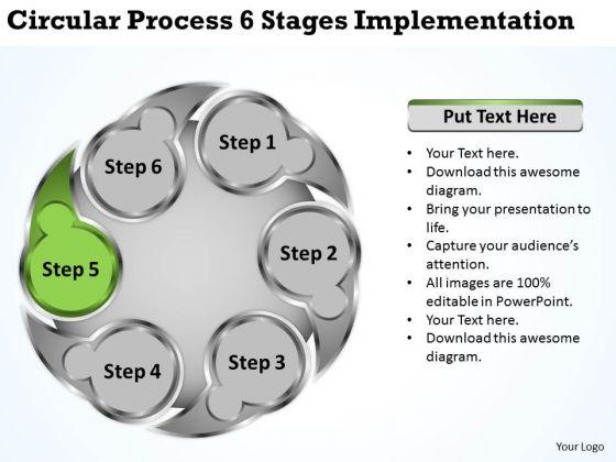It Business Strategy Circluar Process 6 Stages Implementation Development