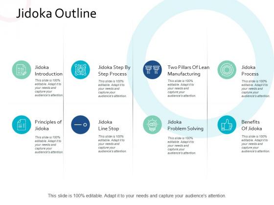 Jidoka Outline Jidoka Process Ppt PowerPoint Presentation Slides Portrait