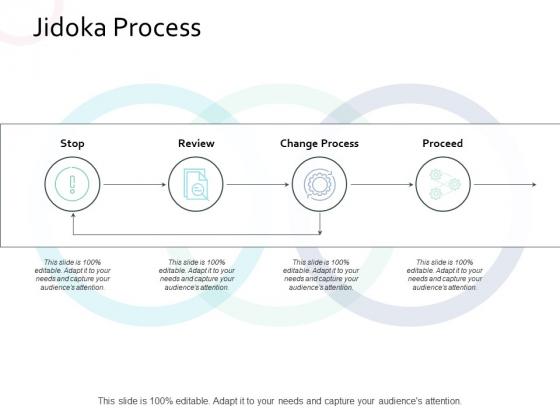 Jidoka Process Proceed Ppt PowerPoint Presentation Ideas Example