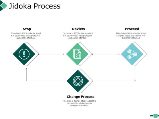 Jidoka Process Strategy Ppt PowerPoint Presentation Portfolio Icon