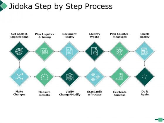 Jidoka Step By Step Process Ppt PowerPoint Presentation Summary Example Topics