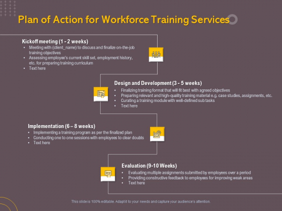 Job Driven Training Plan Of Action For Workforce Training Services Ppt Summary Master Slide PDF