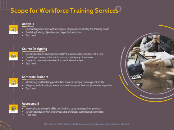 Job Driven Training Scope For Workforce Training Services Ppt Gallery Visual Aids PDF