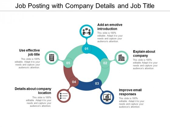 Job Posting With Company Details And Job Title Ppt PowerPoint Presentation Infographic Template Outfit