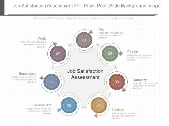 Job Satisfaction Assessment Ppt Powerpoint Slide Background Image