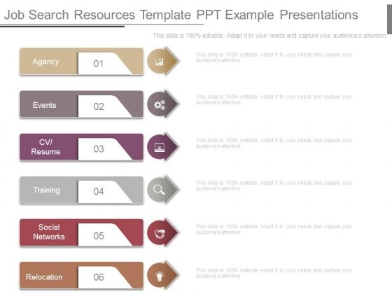 Job Search Resources Template Ppt Example Presentations