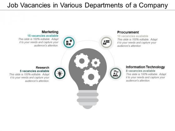 Job Vacancies In Various Departments Of A Company Ppt PowerPoint Presentation Summary Shapes