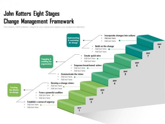 John Kotters Eight Stages Change Management Framework Ppt PowerPoint Presentation Gallery Grid PDF