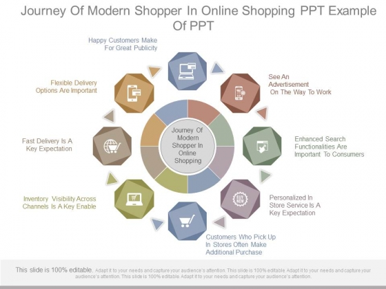 Journey Of Modern Shopper In Online Shopping Ppt Example Of Ppt