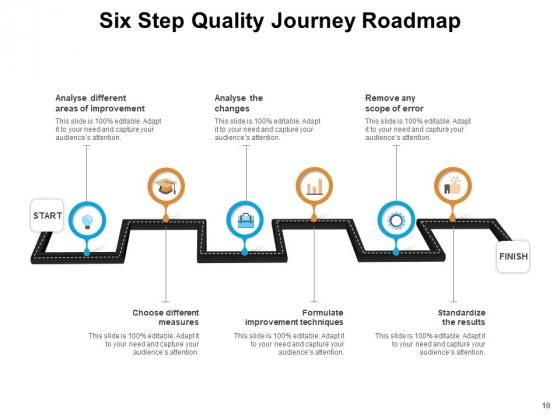 Journey_Of_Quality_Management_Optimization_Checklist_Ppt_PowerPoint_Presentation_Complete_Deck_Slide_10