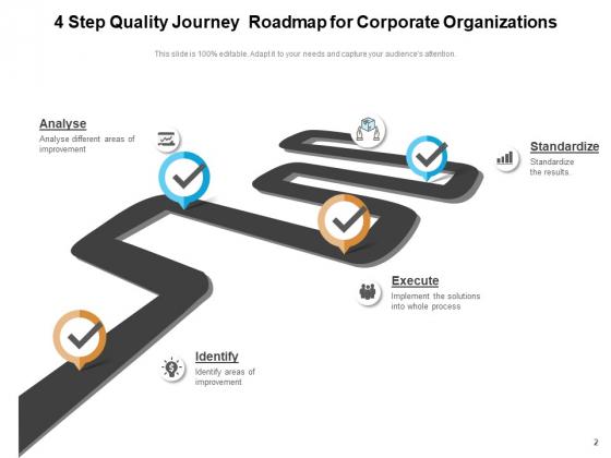 Journey_Of_Quality_Management_Optimization_Checklist_Ppt_PowerPoint_Presentation_Complete_Deck_Slide_2