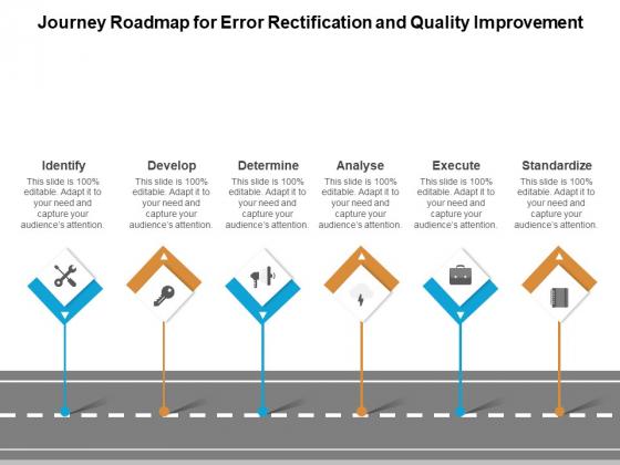 Journey_Of_Quality_Management_Optimization_Checklist_Ppt_PowerPoint_Presentation_Complete_Deck_Slide_4